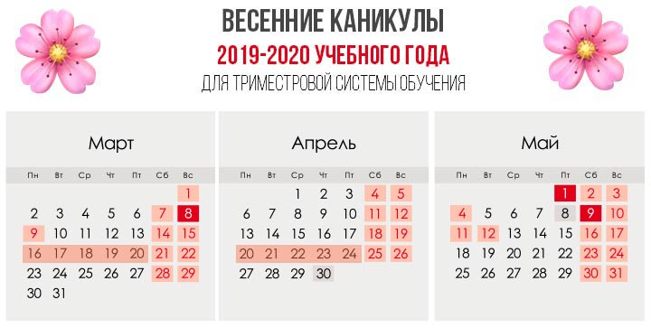 Весенние каникулы 2020 года при триметровой системе