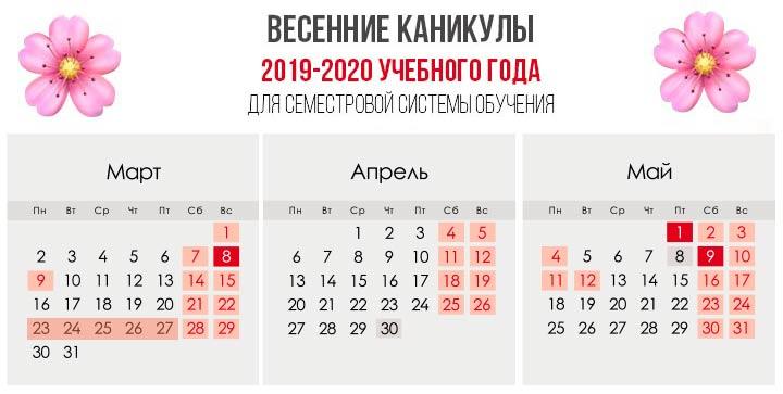Весенние каникулы 2020 года при семестровой системе