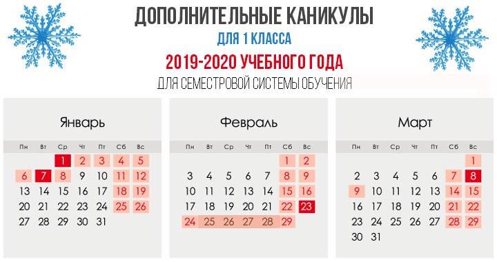 Дополнительные зимние каникулы для 1-х классов в 2019-2020 учебном году