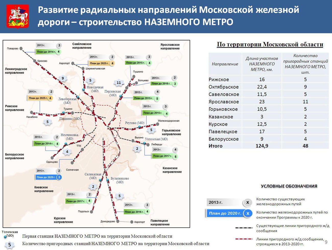 Легкое метро в Одинцово: схема
