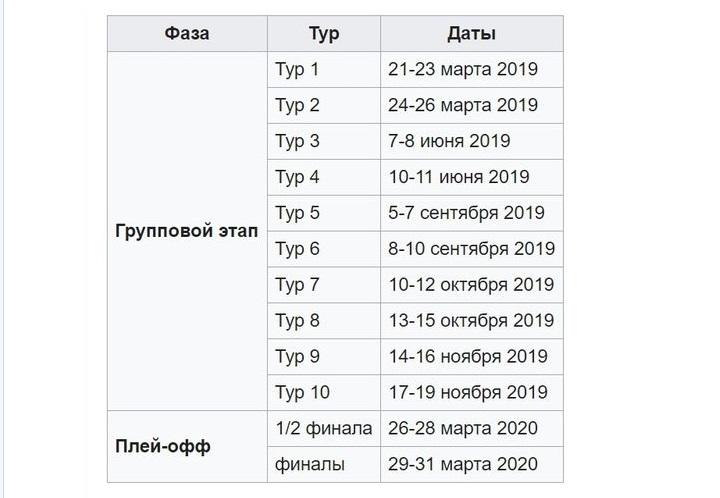 График отборочной кампании Чемпионата Европы по футболу в 2020 году