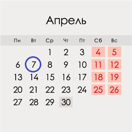 Благовещение в 2020 году: дата