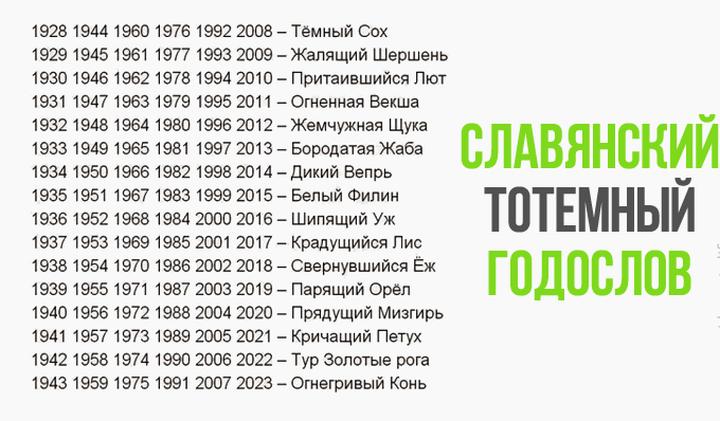 Славянский тотемный календар