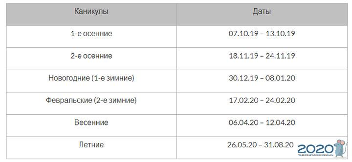 Все каникулы при модульном обучении на 2019-2020 учебный год