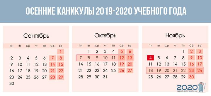 Осенние каникулы 2019-2020 учебного года при триместрах