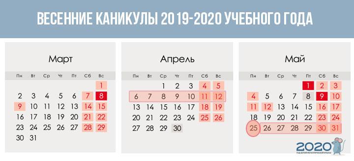 Весенние каникулы 2019-2020 учебного года при триместрах