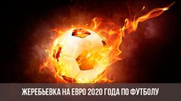 Жеребьевка на Евро 2020 по футболу
