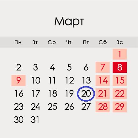 День весеннего равноденствия: дата в 2020 году
