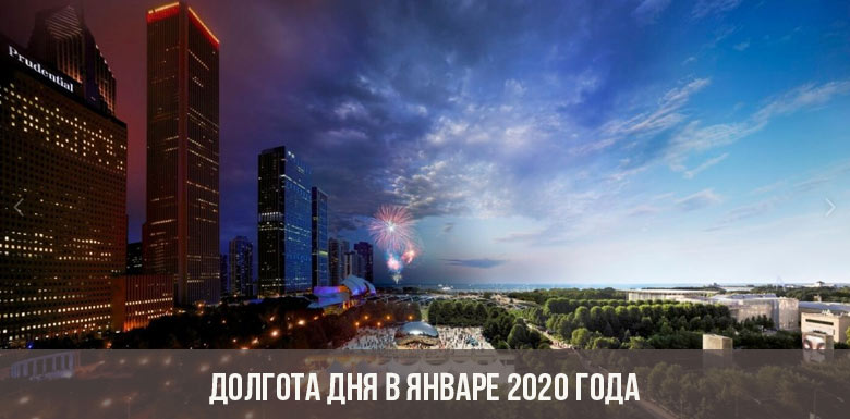 Долгота дня в январе 2020 года
