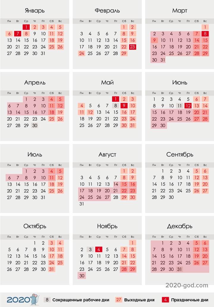 Календарь православных постов на 2020 год