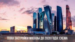 План застройки Москвы в 2020 году