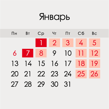 Какие льготы предоствляются имещим московскую прописку