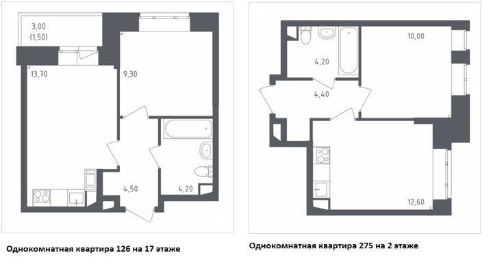 Планировка квартир в ЖК Люберцы 2020