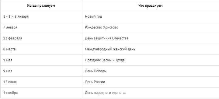 Общероссийские праздники 2020 года