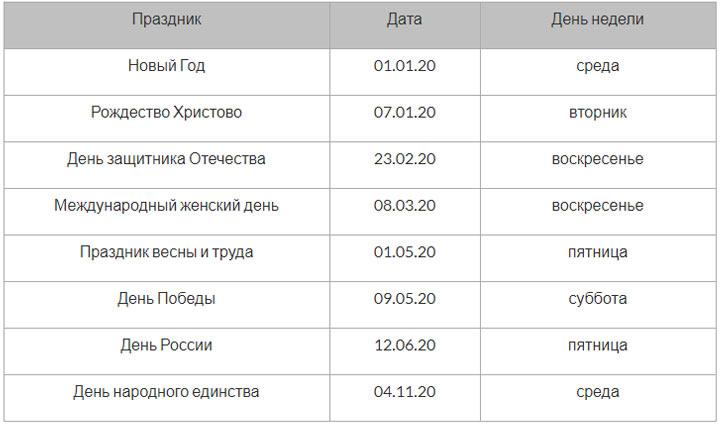 Все выходные в России в 2020 года