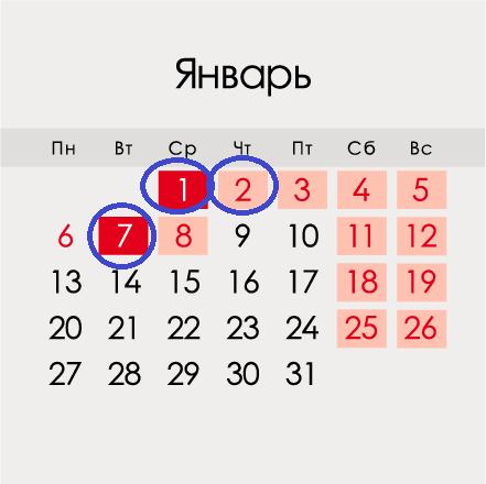 График работы почты России в 2020 году