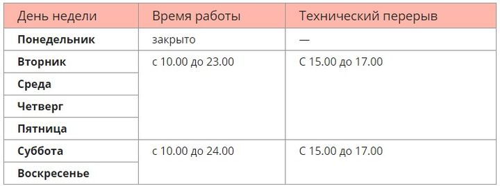 График работы катка в парке Горького на 2019-2020 год