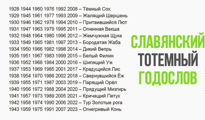 Старославянский календарь на 2020 год