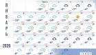 Погода в Москве в январе 2020 года