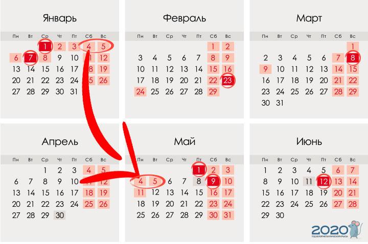 Как будут переносить праздничные дни в 2020 году