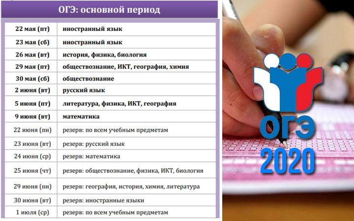 Расписание ОГЭ 2020
