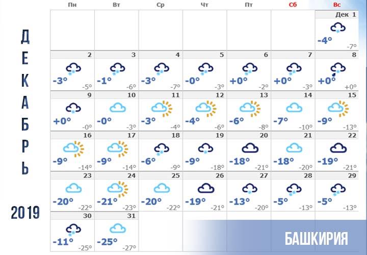 Прогноз погоды на декабрь 2019 для Башкирии