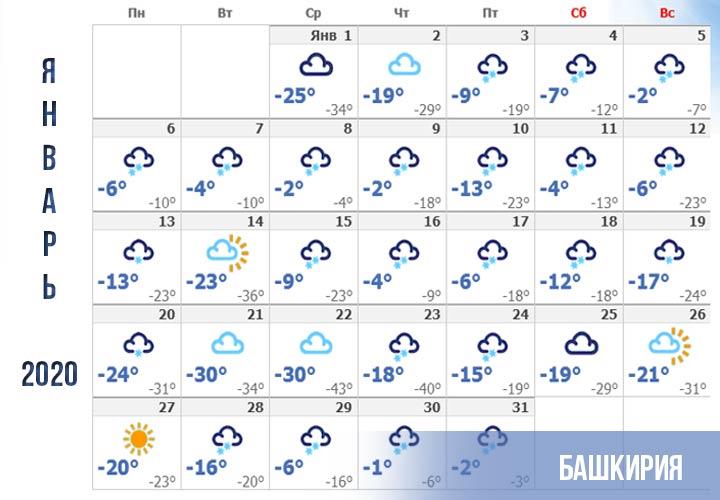 Прогноз погоды на январь 2020 для Башкирии