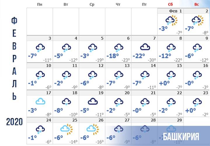 Прогноз погоды на февраль 2020 для Башкирии