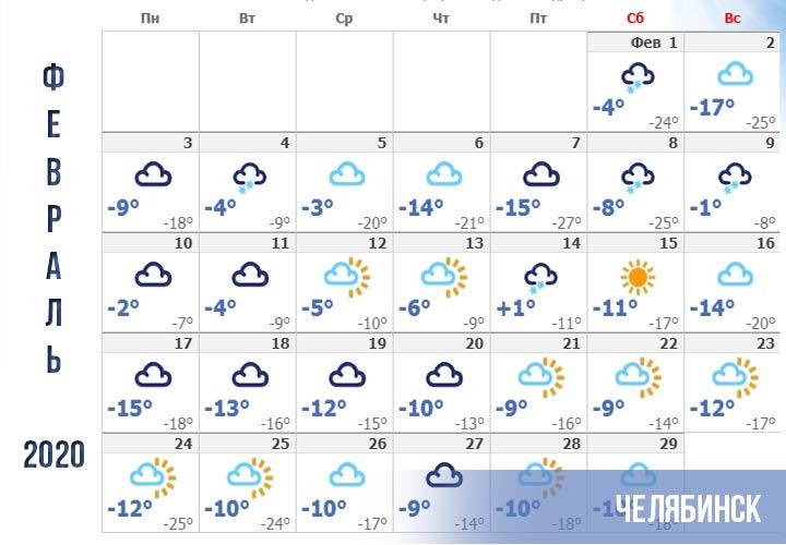 Погода в Челябинске в феврале 2020 года