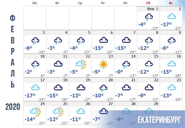 Погода в Екатеринбурге в феврале 2020 года