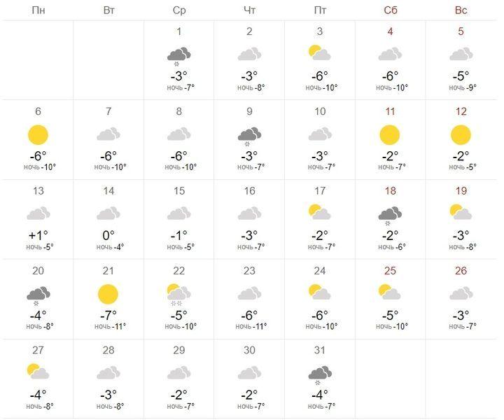 Погода на январь 2020 года в Санкт-Петербурге