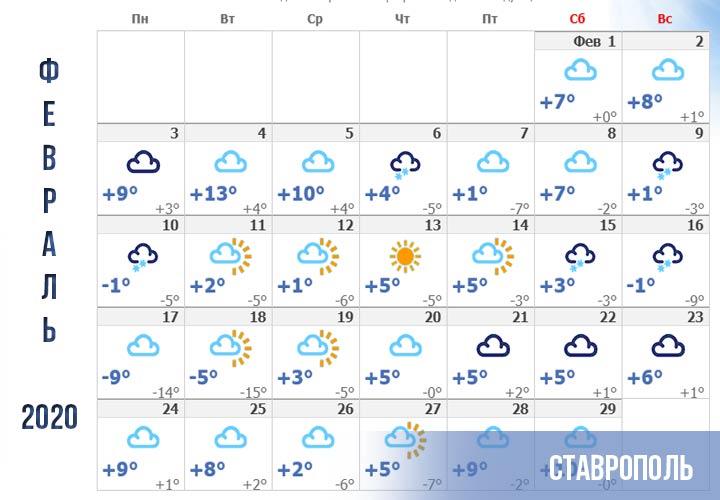 Погода в Ставрополе прогноз на февраль 2020 года