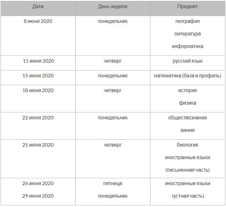 Новые даты ЕГЭ 2020 - основная сессия