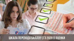 Шкала перевода баллов ЕГЭ 2020 в оценки