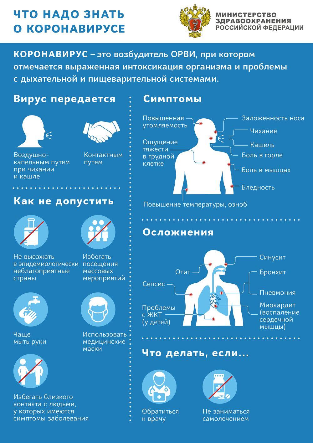 Защита от коронавируса: памятка Минздрава