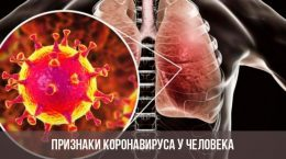 Признаки коронавируса человека